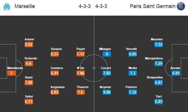 Đội hình dự kiến Marseille vs PSG
