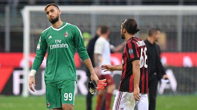 Milan càng chơi càng gây ra những thất vọng to lớn cho NHM