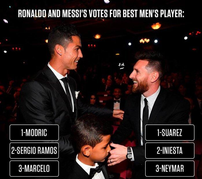 Ronaldo và Messi bầu cho các đồng đội ở cấp CLB