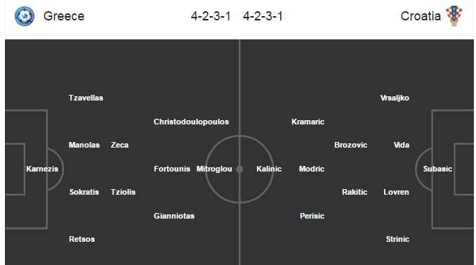Đội hình dự kiến của hai đội