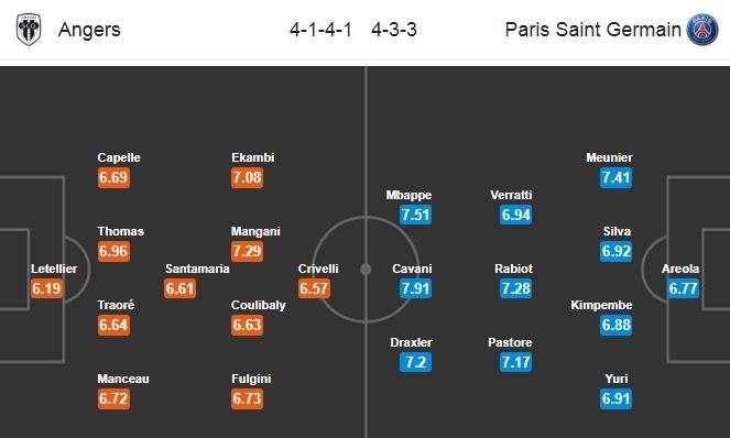 Đội hình dự kiến Angers vs PSG