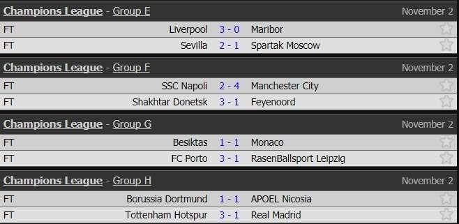 Kết quả thi đấu trận thứ 4 các bảng E, F, G và H