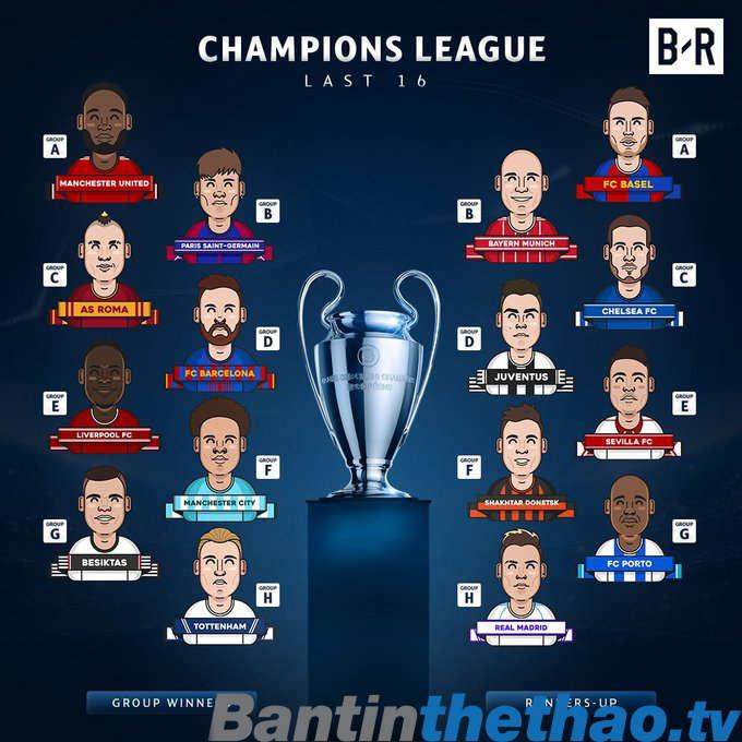 16 đội bóng vào vòng knock-out Champions League năm nay