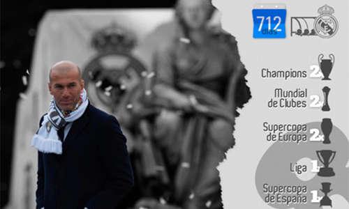 Zidane đang giành một loạt danh hiệu cho Real