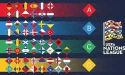 Phân nhóm hạt giống của giải Vô địch quốc gia châu Âu