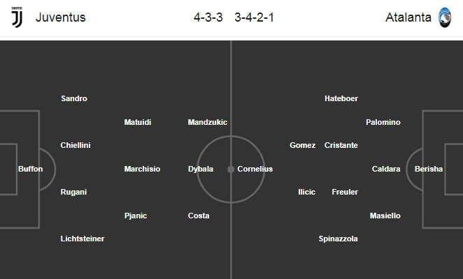 Đội hình dự kiến Juventus vs Atalanta
