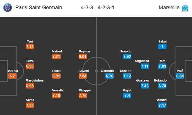 Đội hình dự kiến PSG vs Marseille