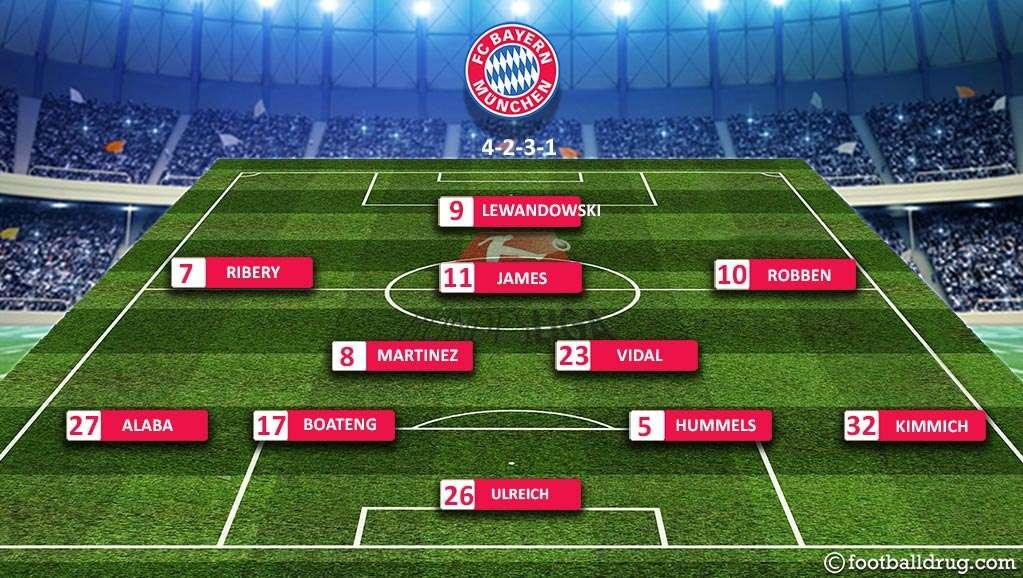 Đội hình dự kiến Bayern Munich
