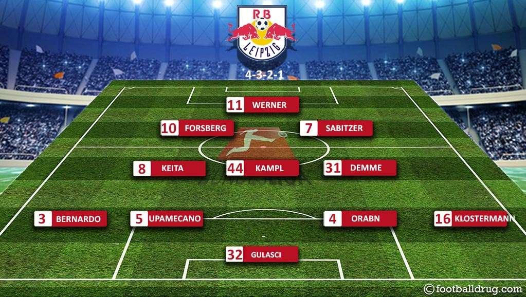 Đội hình dự kiến RB Leipzig