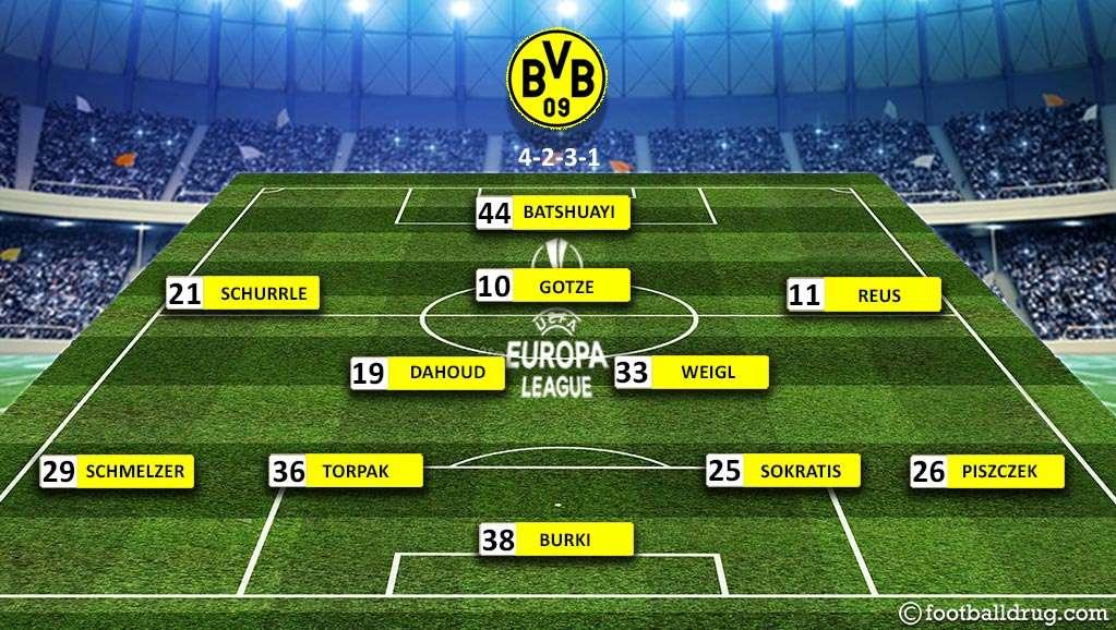 Đội hình dự kiến của Dortmund