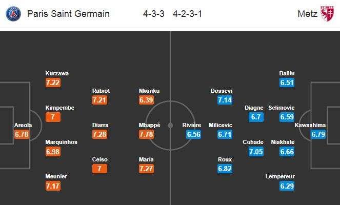 Đội hình dự kiến PSG vs Metz