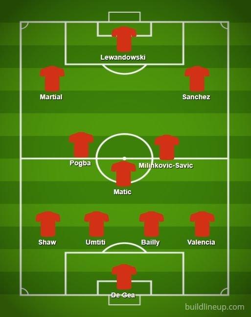 Đây là đội hình có thể giúp MU xưng vương Premier League?