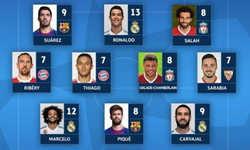 Đội hình tiêu biểu C1: Messi mất tích, Ronaldo dẫn đầu