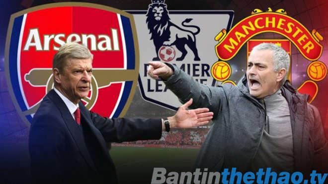 MU vs Arsenal tối nay 29/4/2018 Ngoại Hạng Anh
