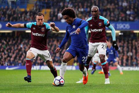 Bị West Ham cầm hòa, Chelsea mất mộng Top 4
