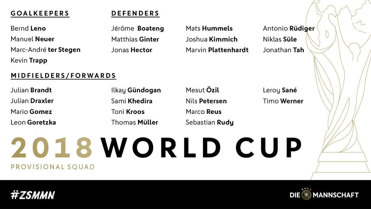 Danh sách sơ bộ Đức chuẩn bị cho World Cup 2018