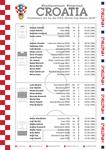 Croatia công bố đội hình thi đấu World Cup 2018:  Không thiếu anh tài nào
