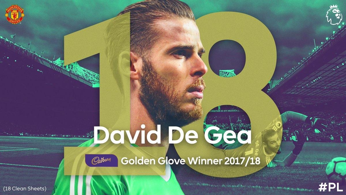 De Gea đoạt danh hiệu Đôi găng vàng với 18 trận giữ sạch lưới mùa này