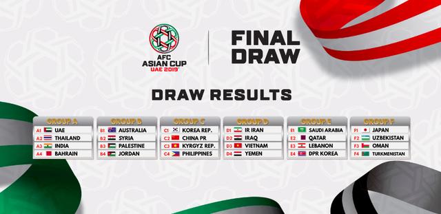 So với đội tuyển Việt Nam, Thái Lan nằm ở bảng đấu thuận lợi hơn, còn Philippines ở vào bảng có tính chất tương tự như bảng của đội tuyển Việt Nam