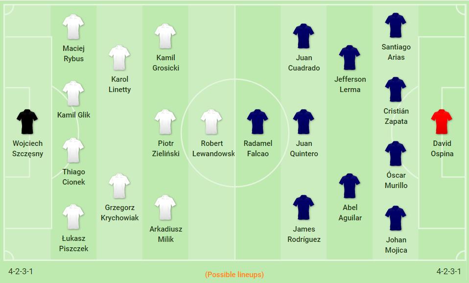 Đội hình dự kiến Ba Lan vs Colombia
