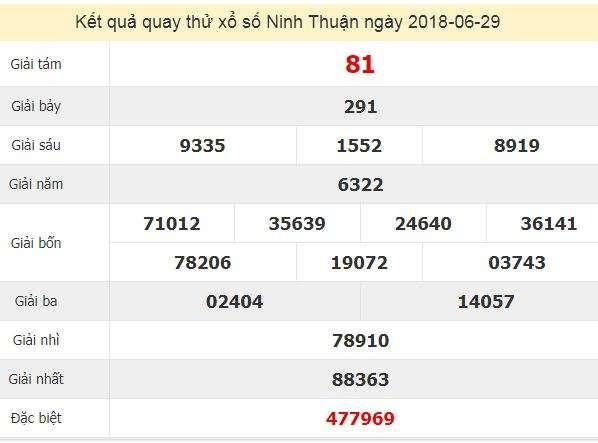 Quay thử KQ XSNTH 29/6/2018