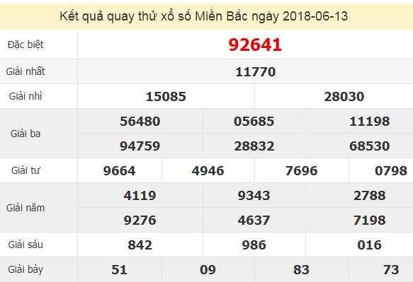 Kết quả quay thửXS Bắc Ninh ngày 13/6/2018