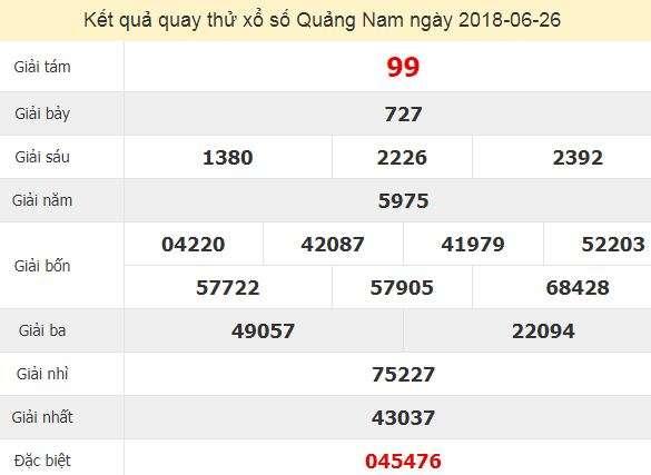 Quay thử KQ XSQNM 26/6/2018