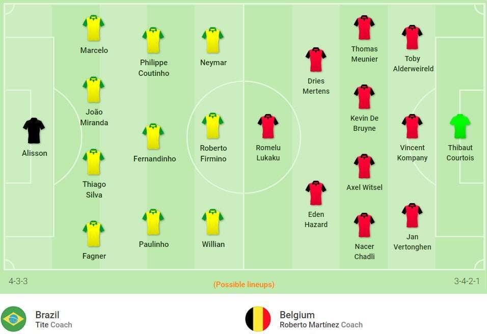 Đội hình dự kiến Brazil vs Bỉ