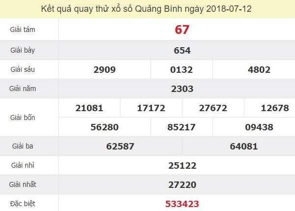 Quay thử xổ số Quảng Bình 12/7/2018