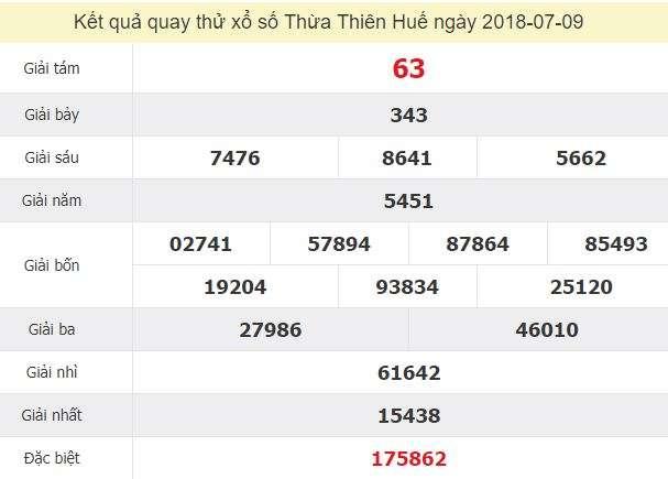 Quay thử xổ số Thừa Thiên Huế
