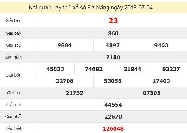 Quay thử KQ XSDNG 4/7/2018