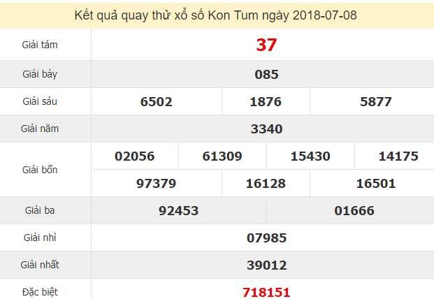 Quay thử xổ số Kon Tum 8/7/2018
