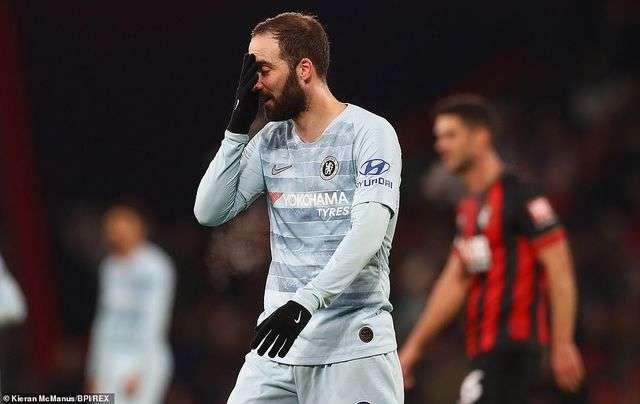 Higuain chơi rất mờ nhạt trong trận ra mắt Chelsea