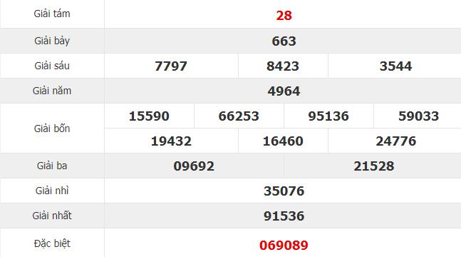 Quay thử KQ XSBD 25/1/2019