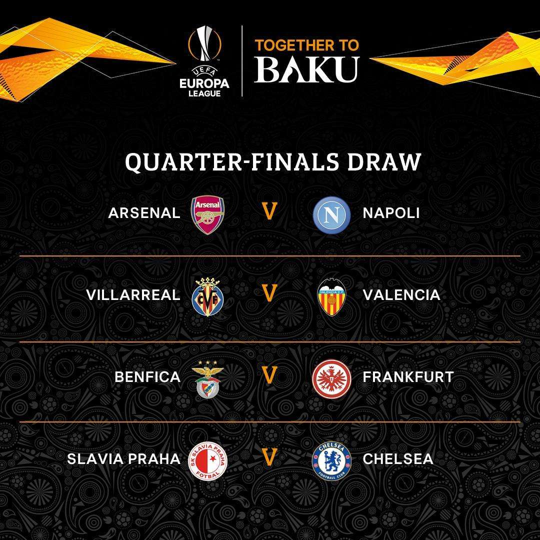 Các cặp tứ kết Europa League