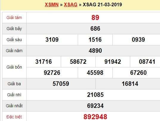 Quay thử XSAG 21/3/2019