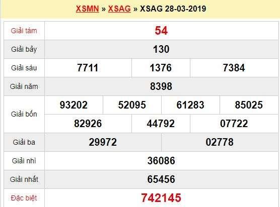 Quay thử XSAG 28/3/2019