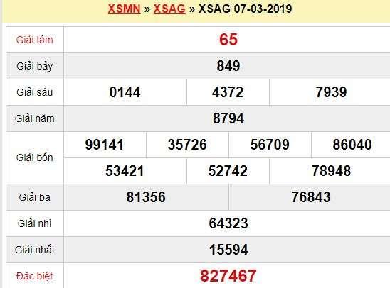 Quay thử XSAG 7/3/2019