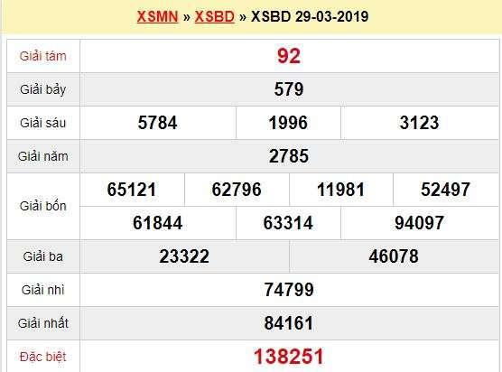Quay thử XSBD-29-3-2019