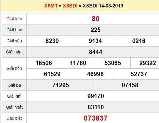 Quay thử XSBDI 14/3/2019