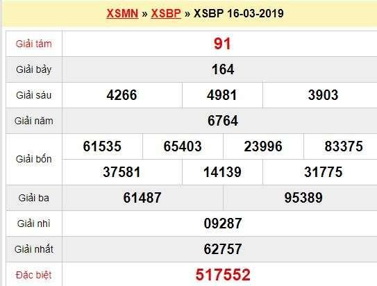 Quay thử XSBP 16/3/2019