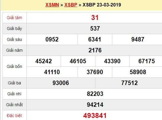 Quay thử XSBP 23/3/2019