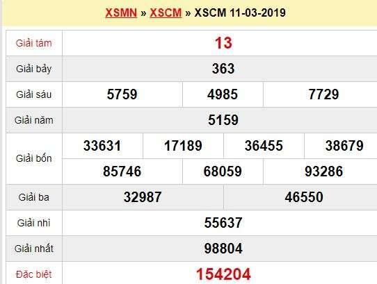 Quay thử XSCM 11/3/2019