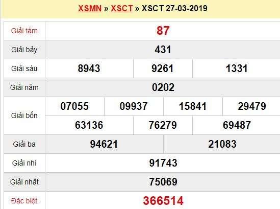 Quay thử XSCT 27/3/2019