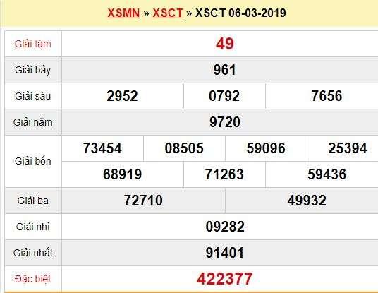 Quay thử XSCT 6/3/2019