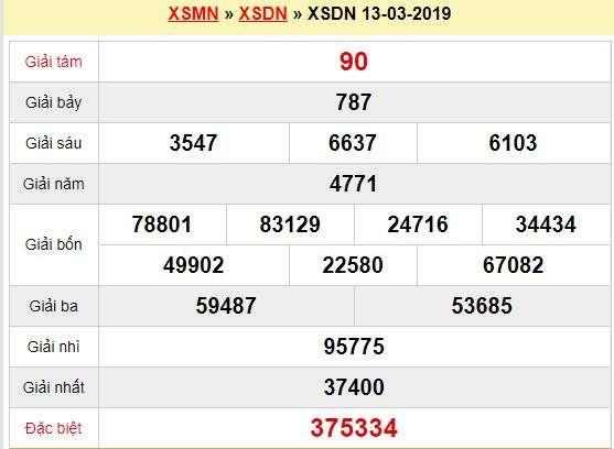 Quay thử XSDN 13/3/2019