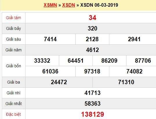 Quay thử XSDN 6/3/2019