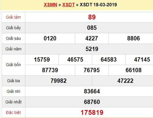 Quay thử XSDT 18/3/2019
