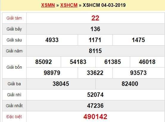 Quay thử XSHCM 4/3/2019