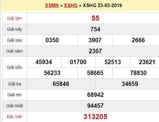 Quay thử XSHG 23/3/2019